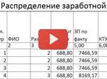 распределение заработной платы с учетом кту