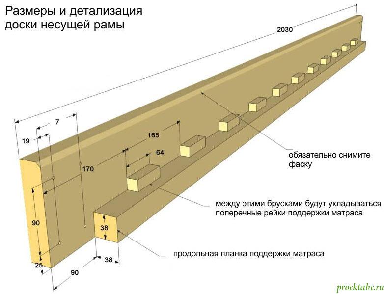 krovat308