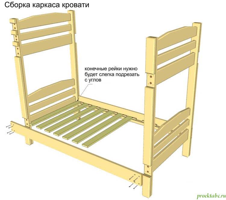 Сделать двухъярусную кровать из дерева своими руками - Каменный Пояс