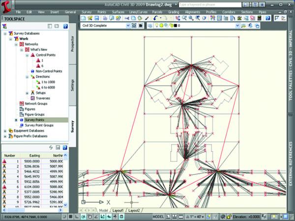 Геодезические работы в AutoCAD