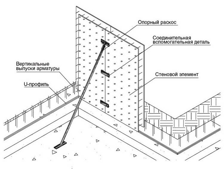 Технология строительства Пластбау-3