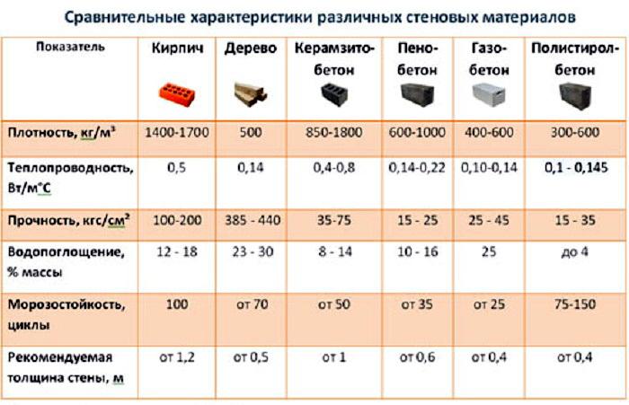сравнительная таблица дешевых и дорогих лекарств
