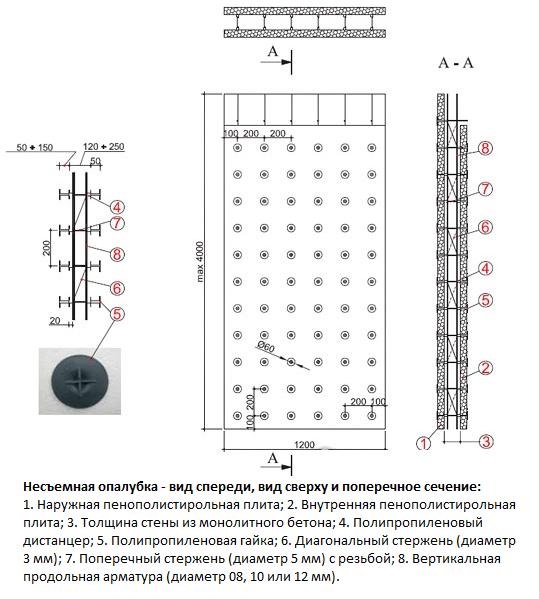 Несъемная опалубка Пластбау-3 - вид спереди, сверху и поперечное сечение