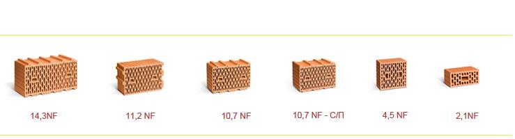 Виды поризованных блоков