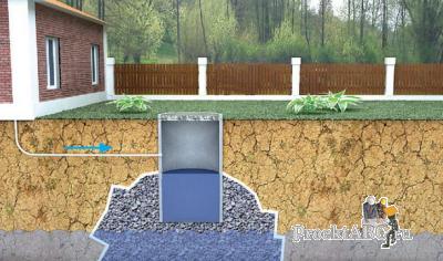 канализация для дачи - выгребная яма