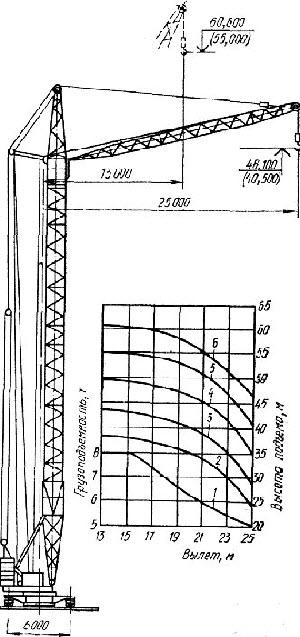чертеж башенного крана кб 401