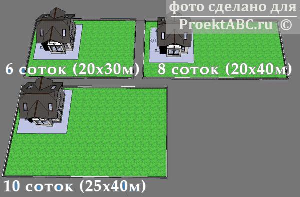 дизайн участка в зависимости от площади