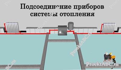 подключение к котлу однотрубной системы отопления