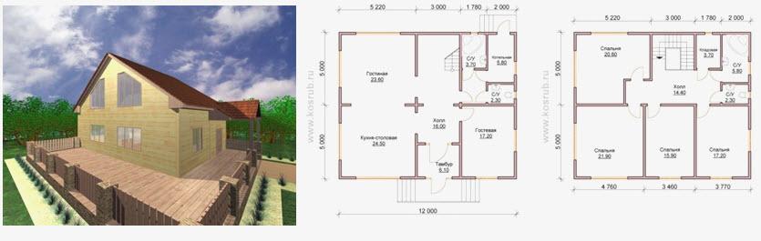 планировка дома 10х12