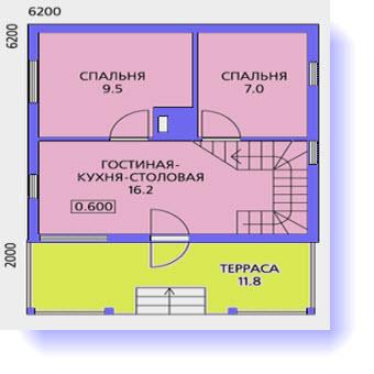 план дома 6 на 8 метров