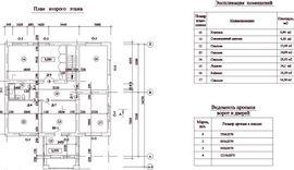 просмотр планировочного решения 2-го этажа рабочего проекта