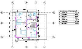 1 Проекты домов  Готовые проекты домов