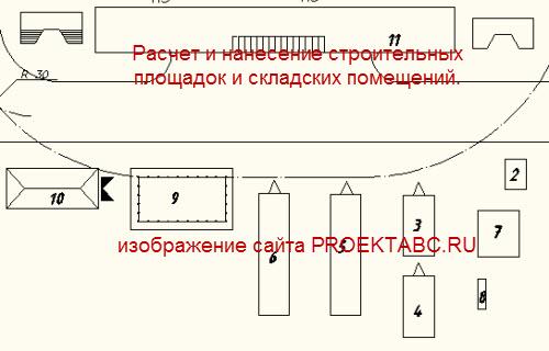 Расчет складов на стройплощадке