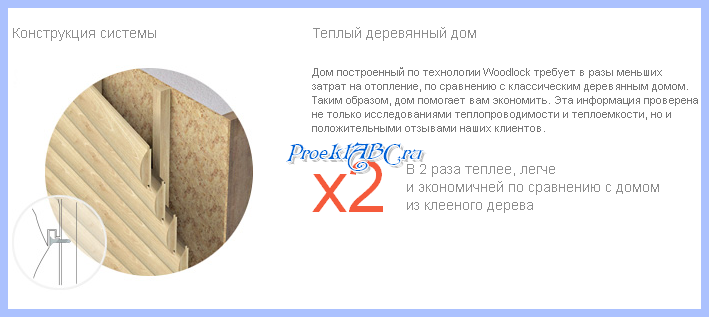 технология woodlock