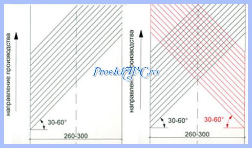 Технология строительства ТермоХольц