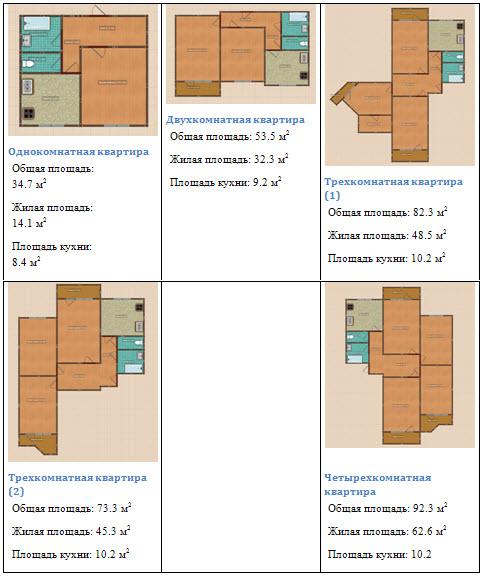 планировка КП3