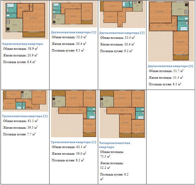 Дом серии п-30 размер лоджии схемы.