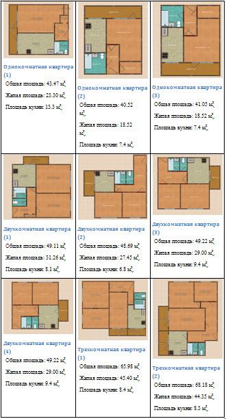 планировка Тишинская башня с размерами