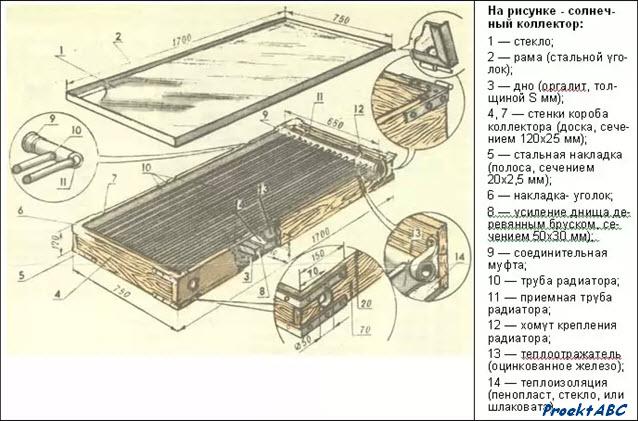 Схема сборки водонагревателя