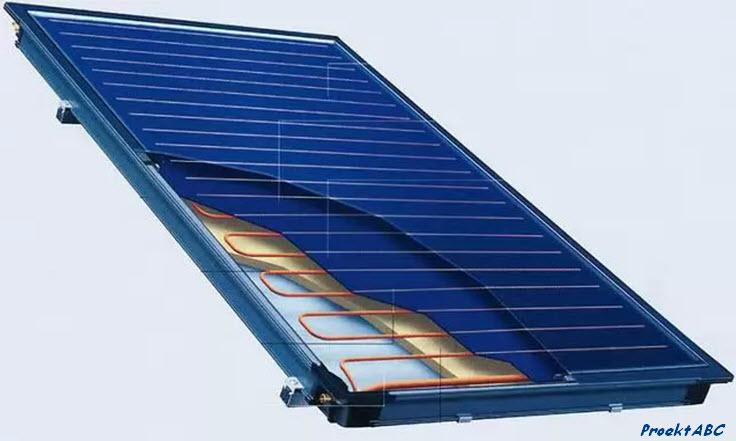 Принципиальное устройство солнечного коллектора
